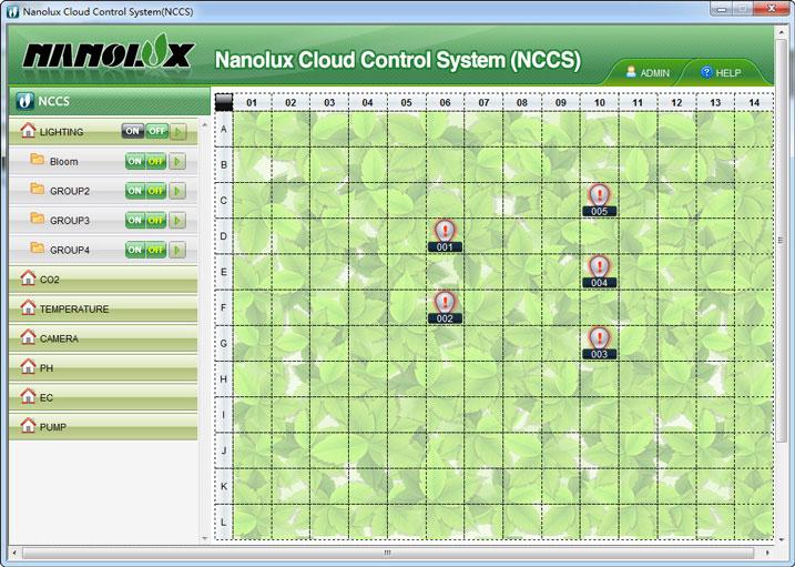 Nanolux NCCS